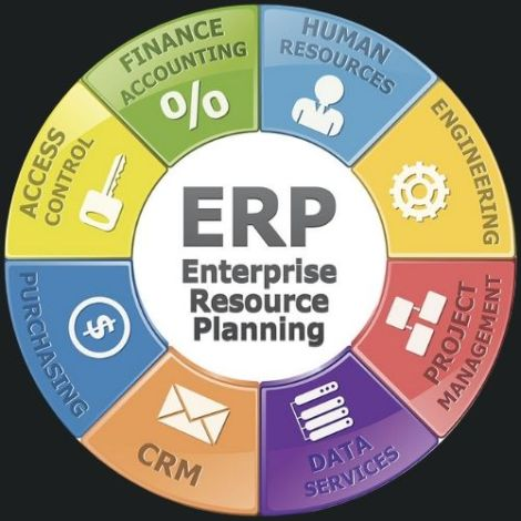 Software Cloud ERP Indonesa