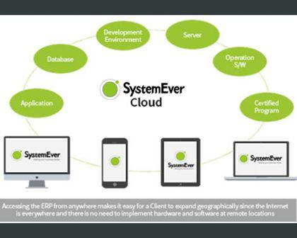 Software ERP terbaik di Indonesia - Software Cloud ERP Indonesia