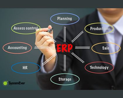 Software Sistem ERP, Software Cloud ERP Indonesia